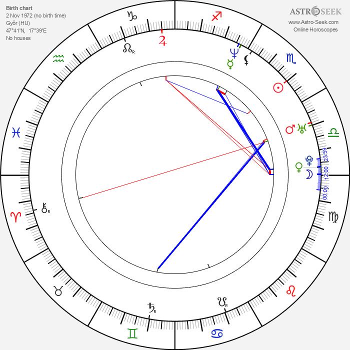 Eva Henger - Astrology Natal Birth Chart