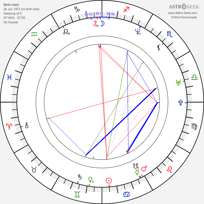 Eva Herzig - Astrology Natal Birth Chart