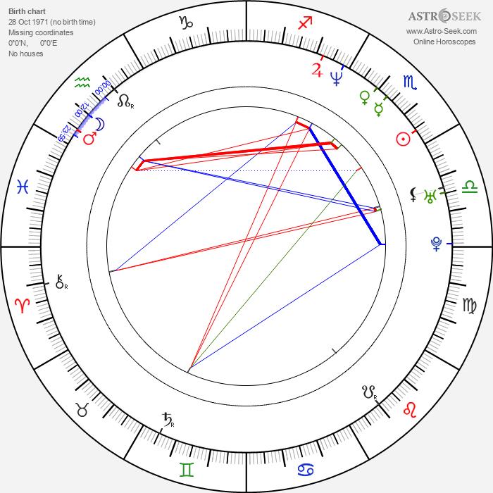 Eva Hromníková - Astrology Natal Birth Chart