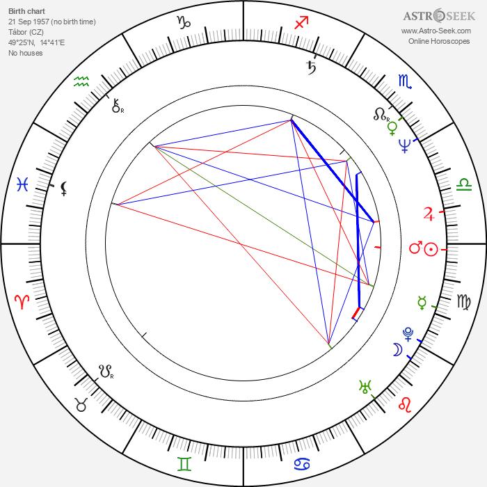 Eva Hroncová - Astrology Natal Birth Chart