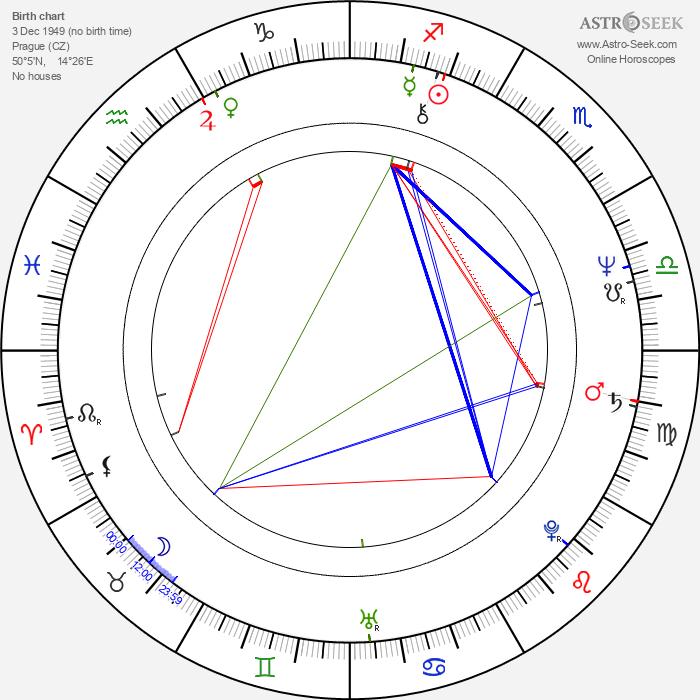 Eva Hudečková - Astrology Natal Birth Chart