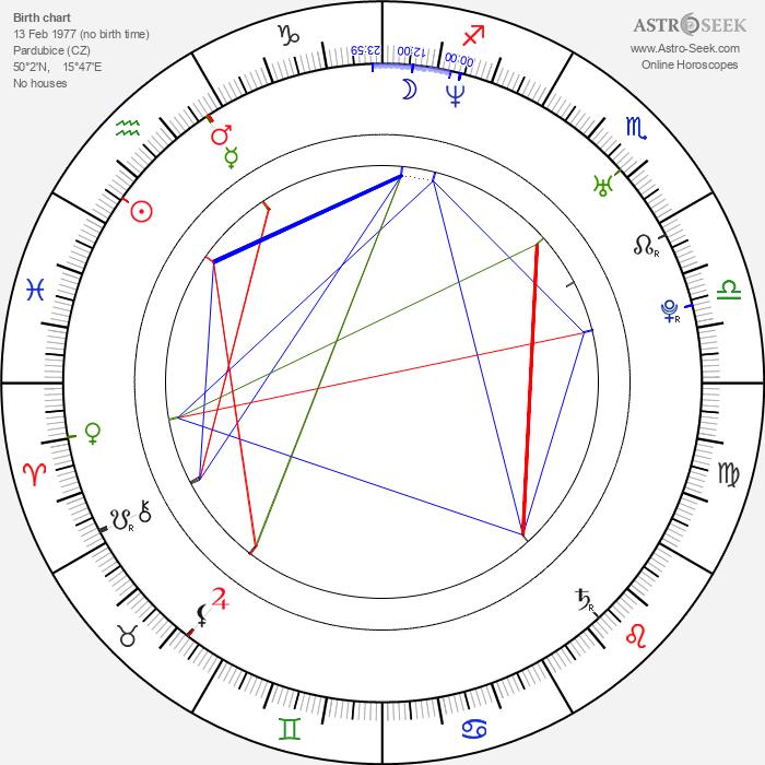 Eva Janoušková - Astrology Natal Birth Chart