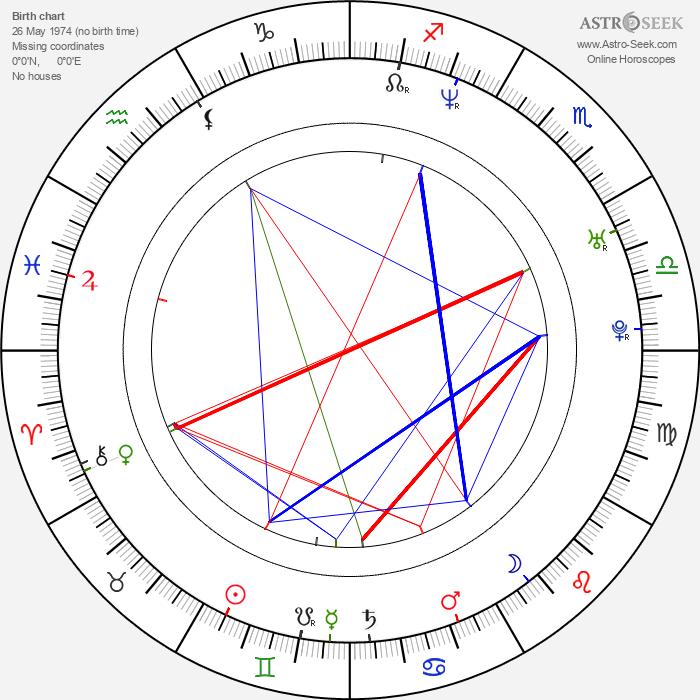 Eva Jin - Astrology Natal Birth Chart
