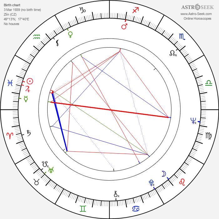 Eva Jiřičná - Astrology Natal Birth Chart
