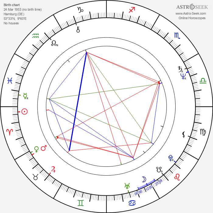 Eva Kryll - Astrology Natal Birth Chart