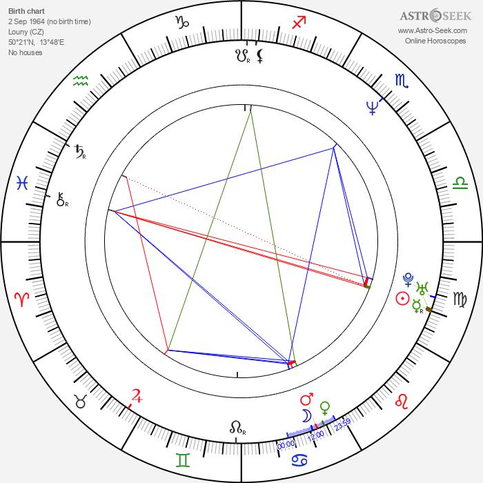 Eva Kulichová-Hodinová - Astrology Natal Birth Chart