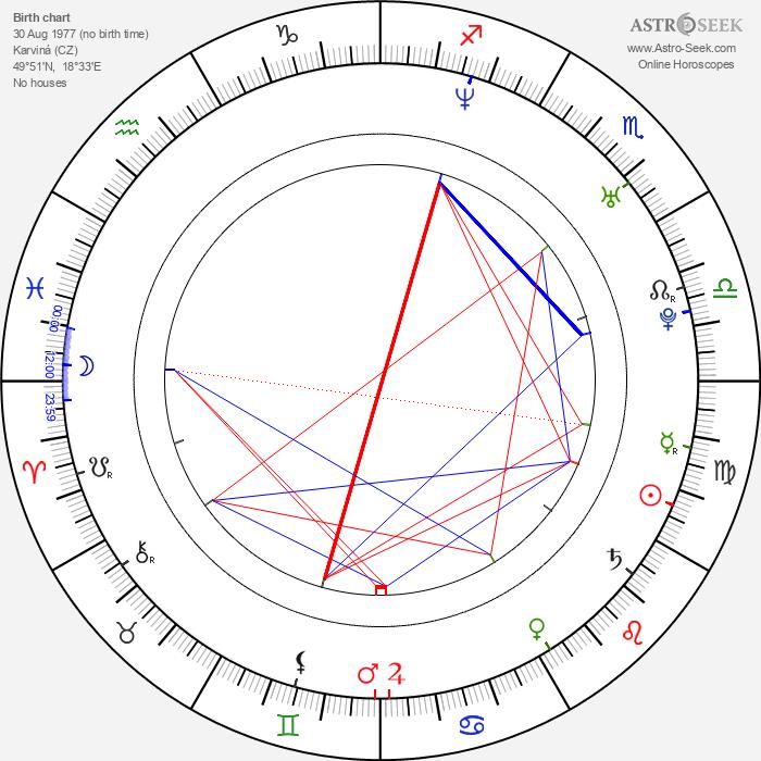 Eva Kurfürstová - Astrology Natal Birth Chart