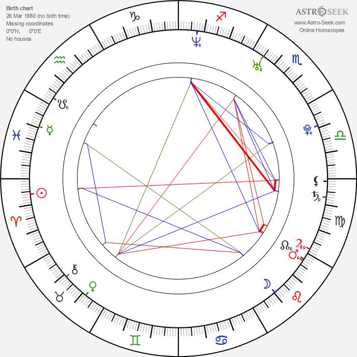 Eva-Maria Grein von Friedl - Astrology Natal Birth Chart