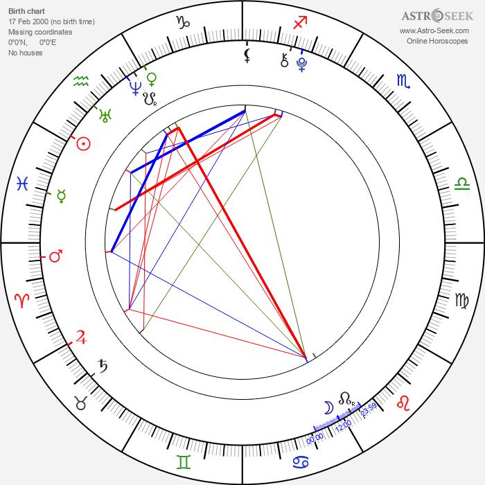 Eva Matějovská - Astrology Natal Birth Chart