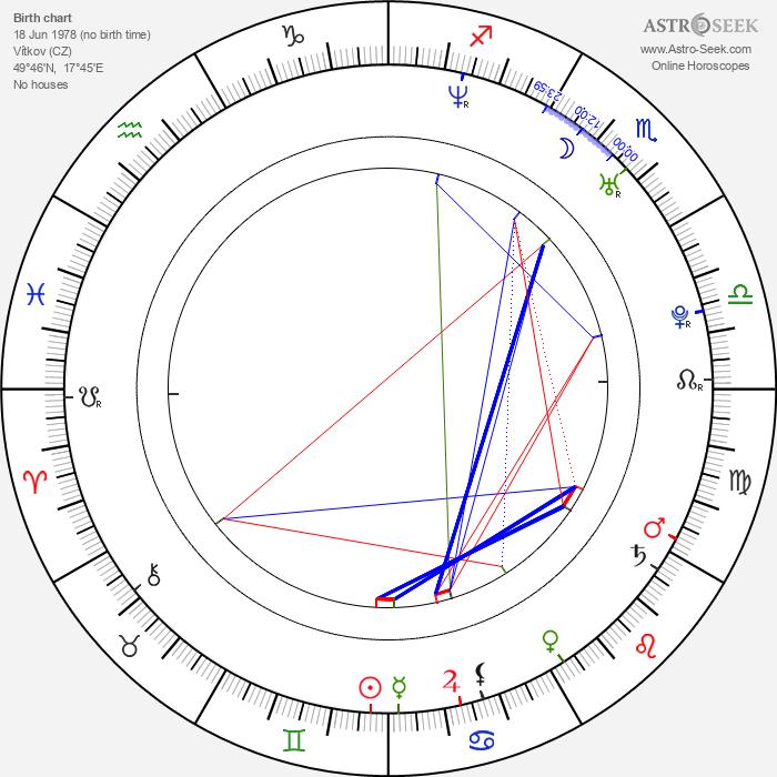 Eva Nádaždyová - Astrology Natal Birth Chart