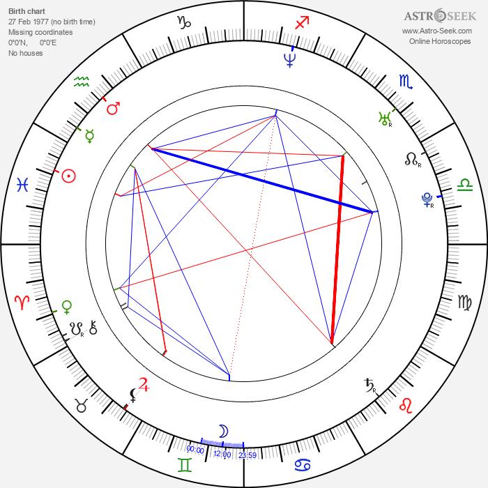 Eva Pallarés - Astrology Natal Birth Chart