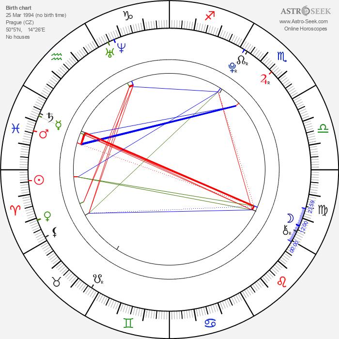 Eva Perkausová - Astrology Natal Birth Chart