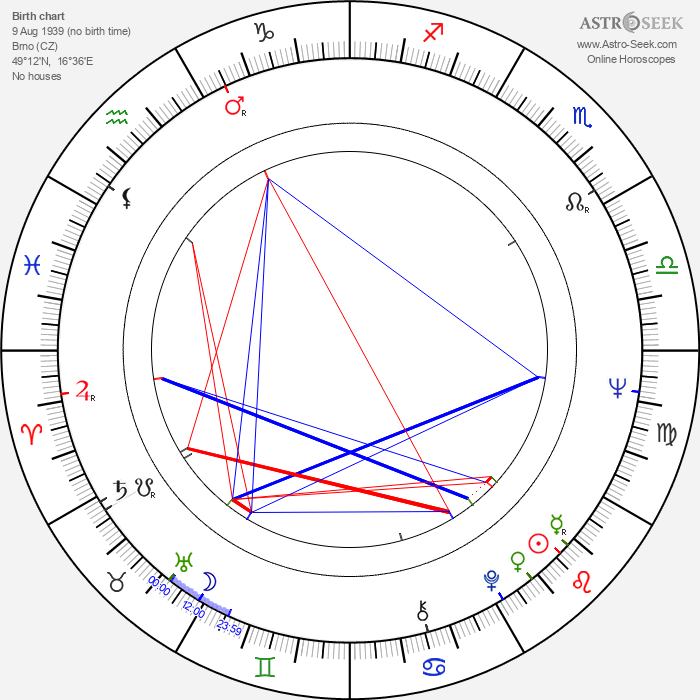 Eva Pilarová - Astrology Natal Birth Chart