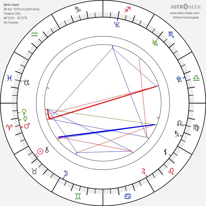 Eva Pribylincová - Astrology Natal Birth Chart