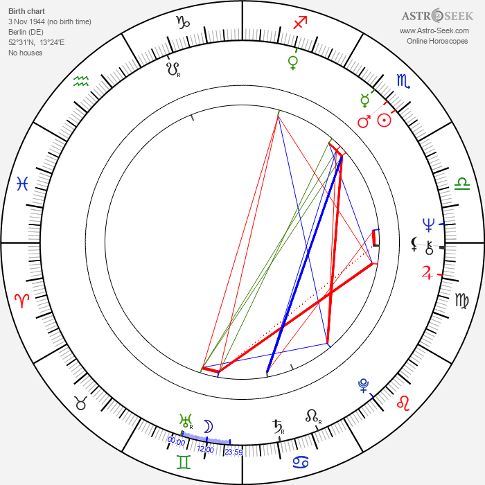 Eva Renzi - Astrology Natal Birth Chart