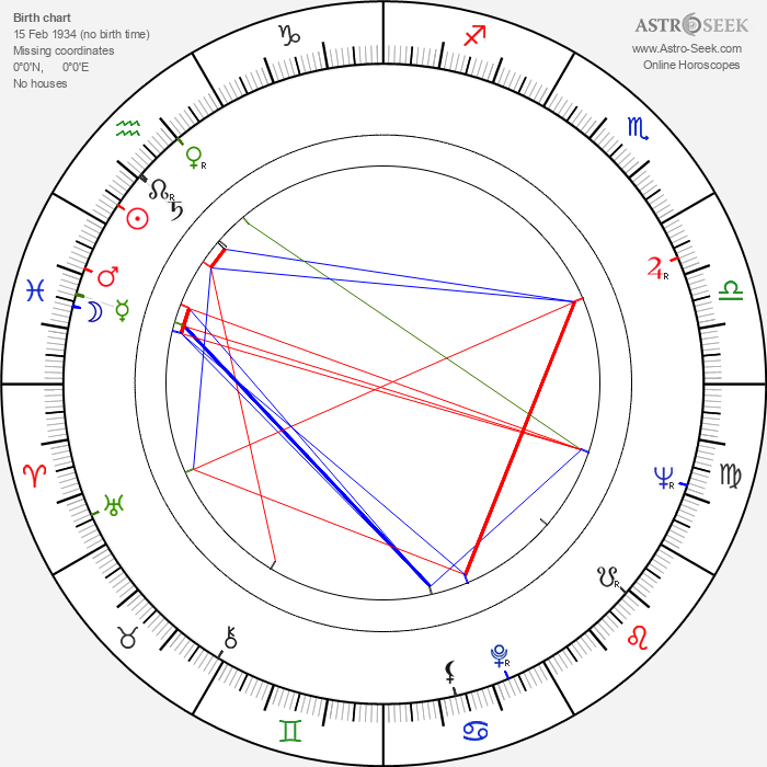 Eva Sirotková - Astrology Natal Birth Chart