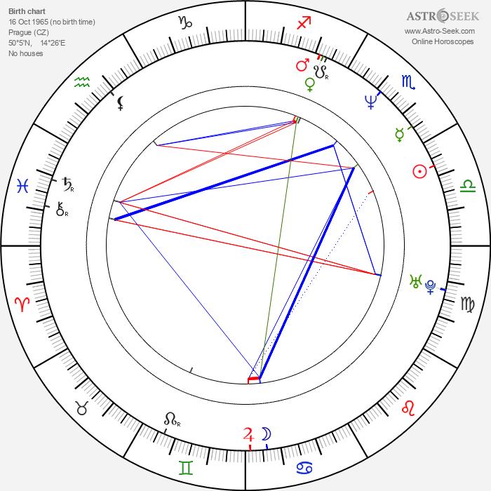 Eva Spoustová - Astrology Natal Birth Chart