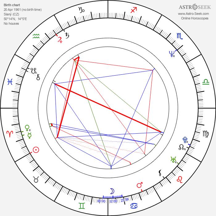 Eva Urbanová - Astrology Natal Birth Chart