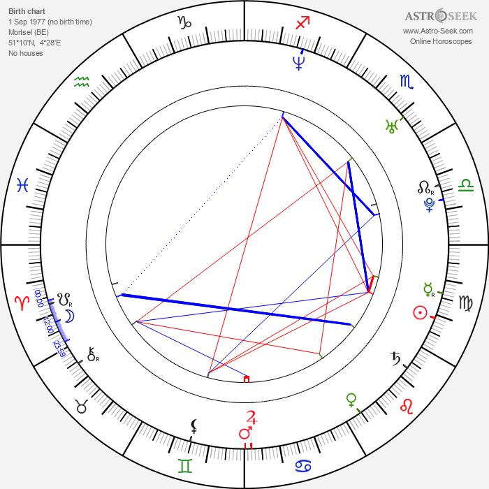 Eva van der Gucht - Astrology Natal Birth Chart