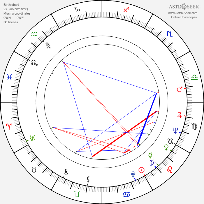 Éva Vass - Astrology Natal Birth Chart