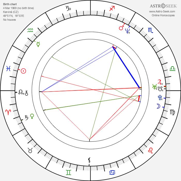 Eva Vejmělková - Astrology Natal Birth Chart