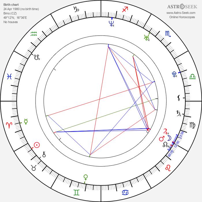 Eva Ventrubová - Astrology Natal Birth Chart