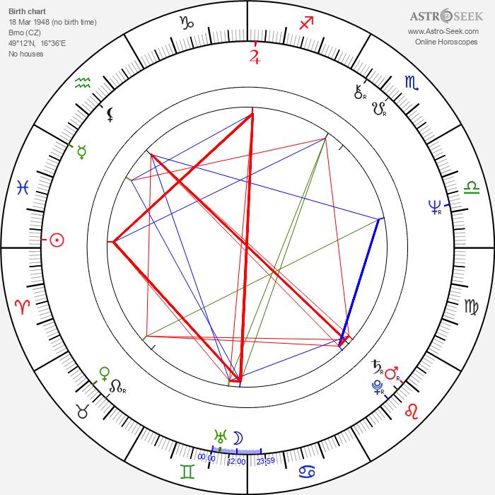 Eva Veškrnová - Astrology Natal Birth Chart