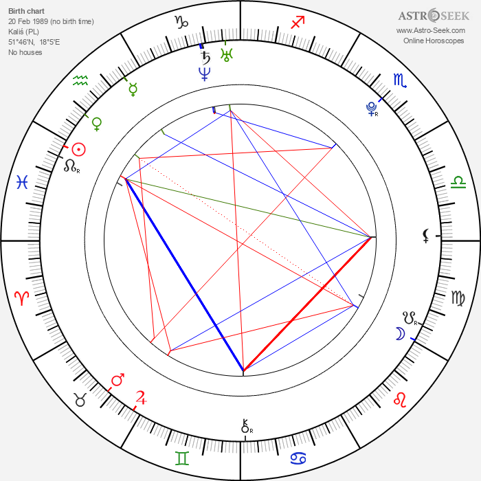 Eva Wyrwal - Astrology Natal Birth Chart