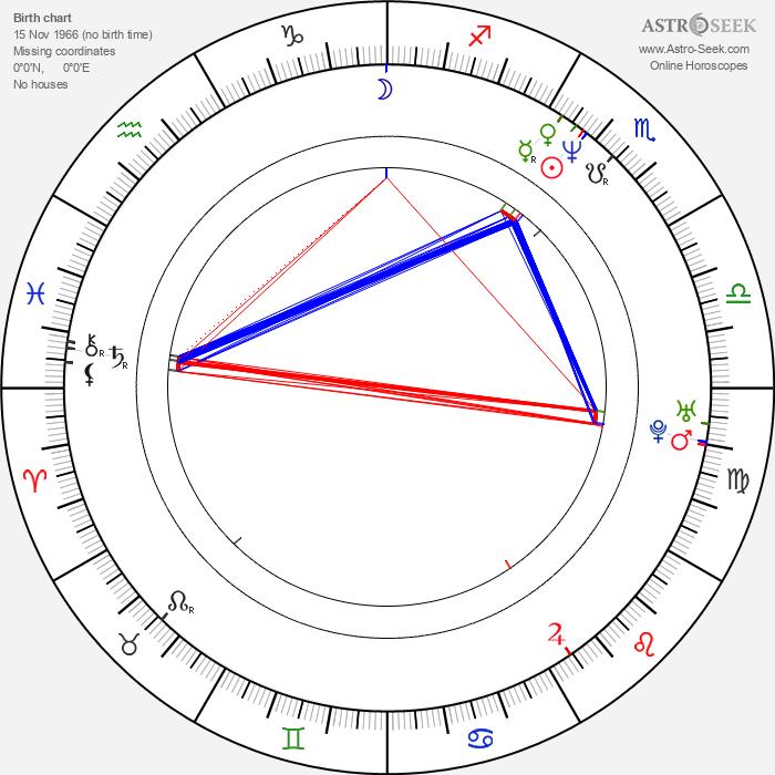 Evan Adams - Astrology Natal Birth Chart