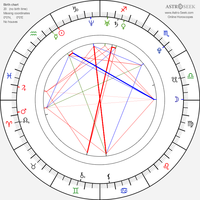 Evan Peters - Astrology Natal Birth Chart