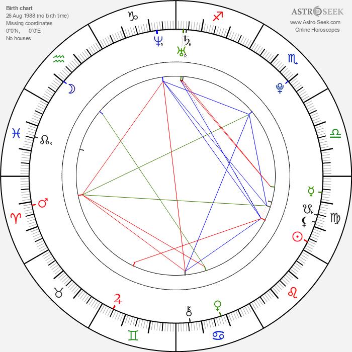 Evan Ross - Astrology Natal Birth Chart