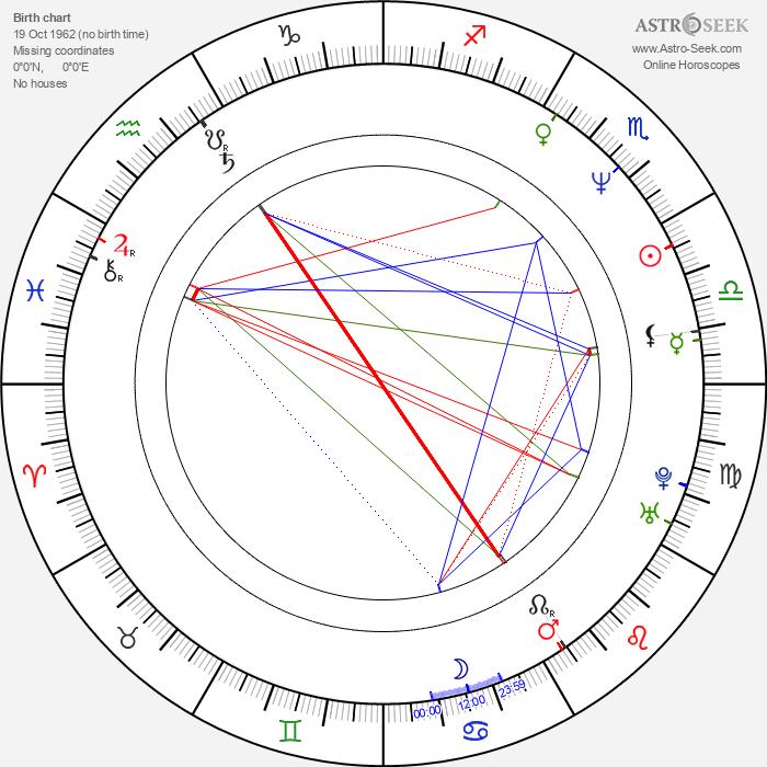 Evander Holyfield - Astrology Natal Birth Chart