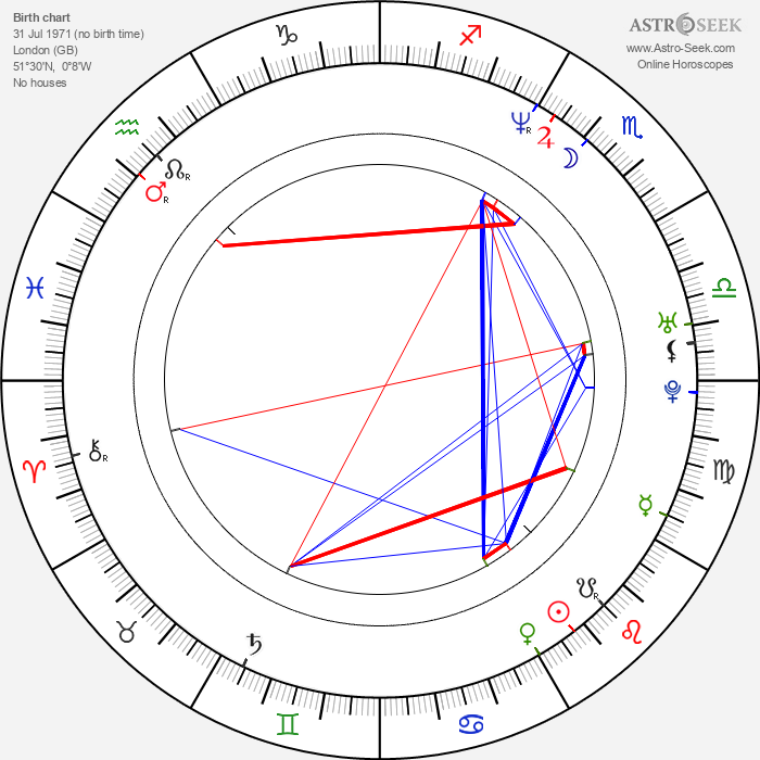Eve Best - Astrology Natal Birth Chart