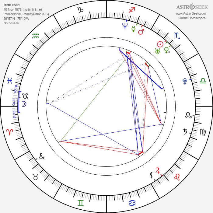 Eve Jihan Jeffers - Astrology Natal Birth Chart