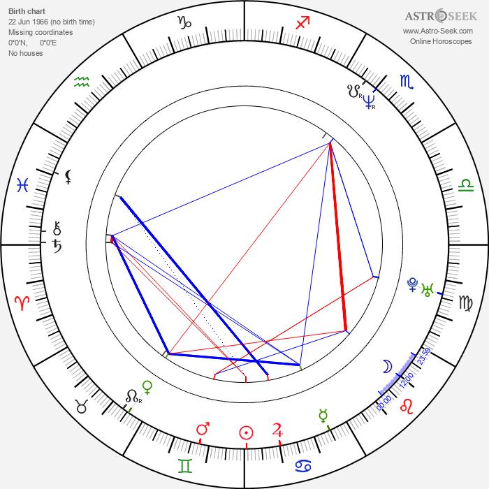 Eve Mavrakis - Astrology Natal Birth Chart