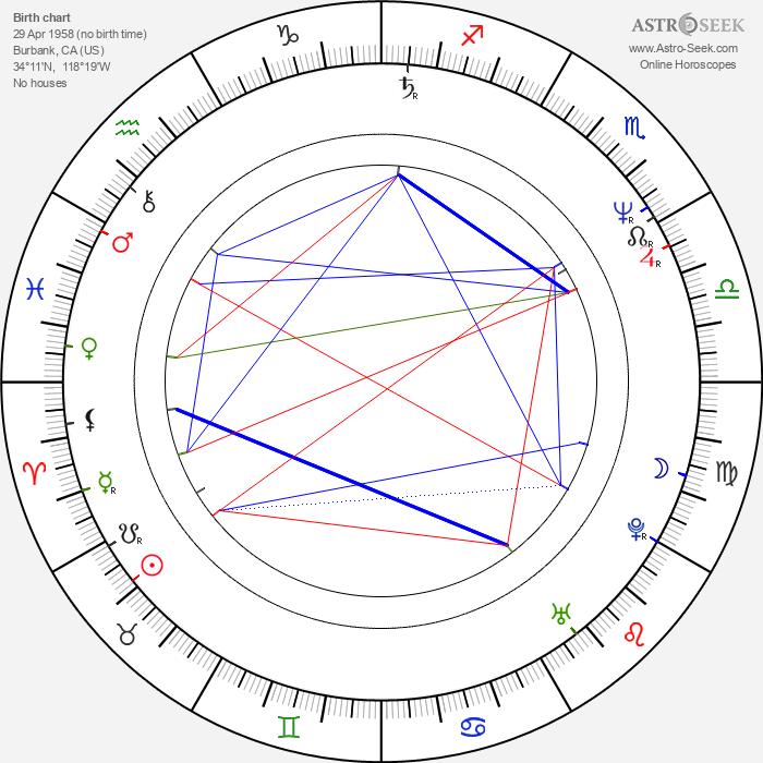 Eve Plumb - Astrology Natal Birth Chart