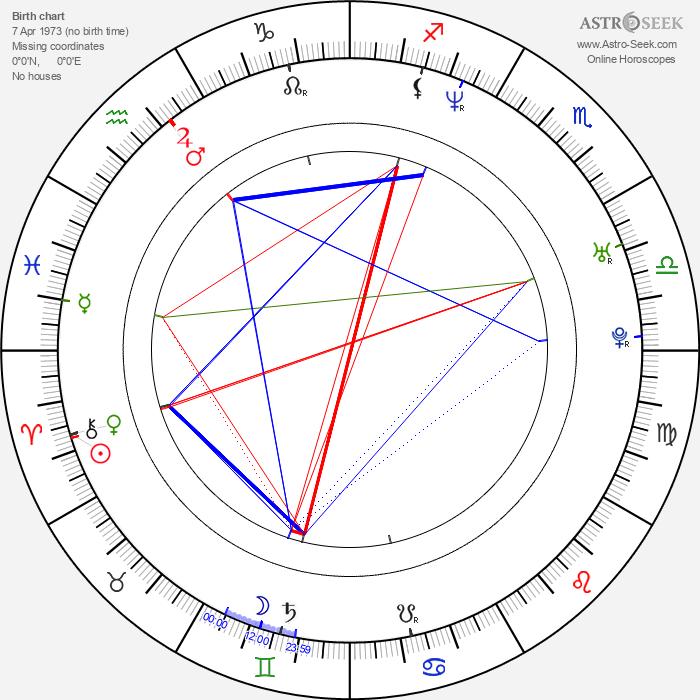 Ève Salvail - Astrology Natal Birth Chart