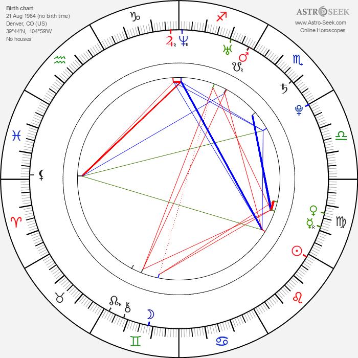 Eve Torres - Astrology Natal Birth Chart