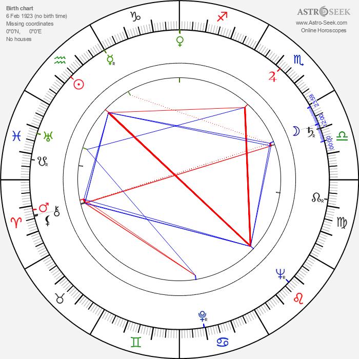 Eve Whitney - Astrology Natal Birth Chart