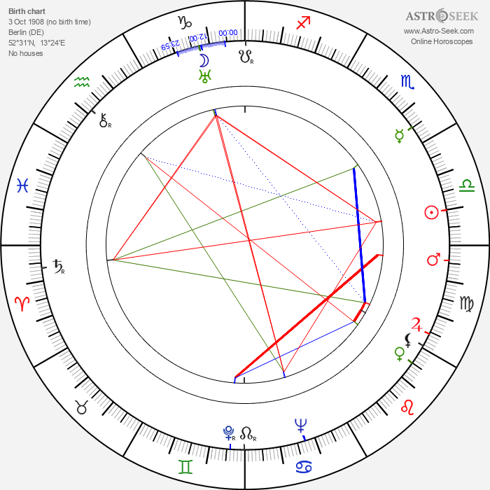 Evelyn Holt - Astrology Natal Birth Chart