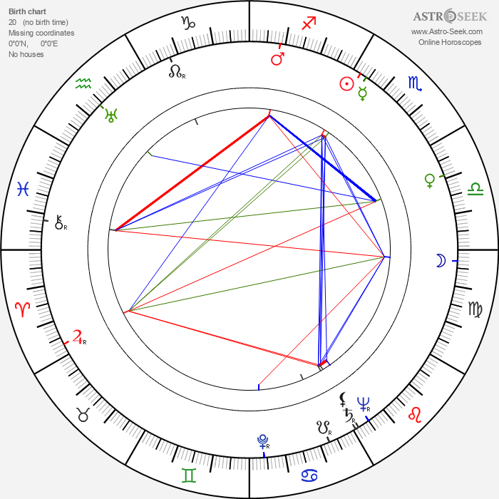 Evelyn Keyes - Astrology Natal Birth Chart