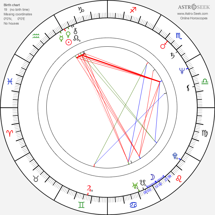 Evelyne Gebhardt - Astrology Natal Birth Chart