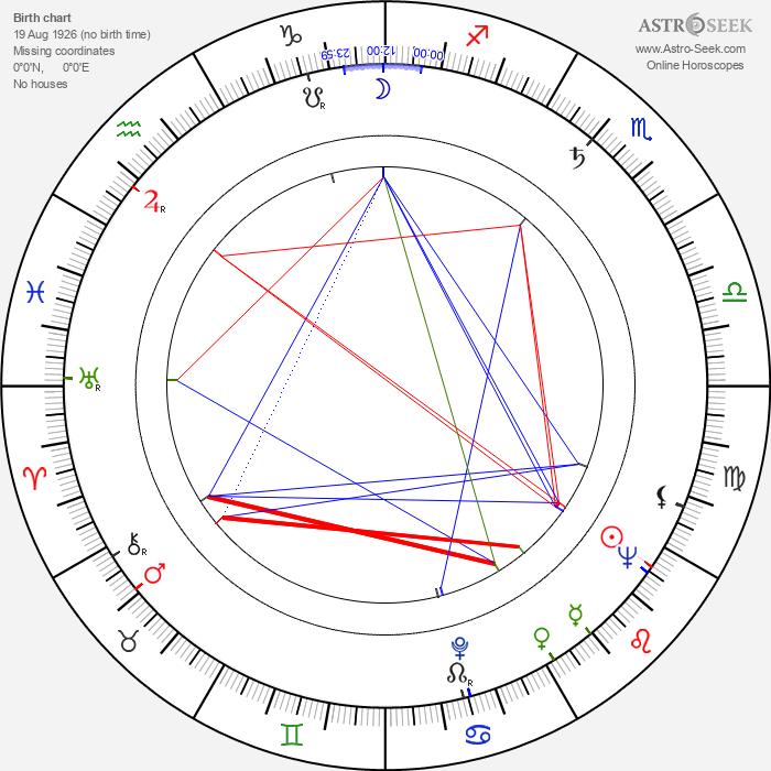 Everett Chambers - Astrology Natal Birth Chart