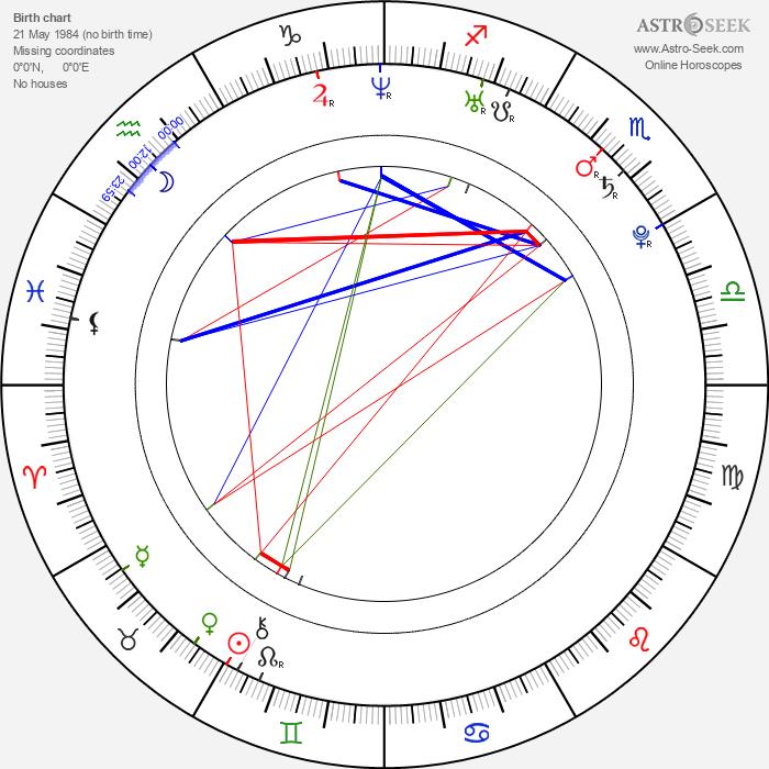 Evgeniy Kraynov - Astrology Natal Birth Chart