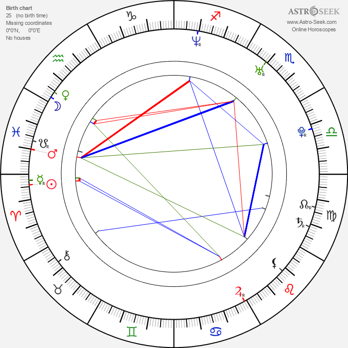 Evgeniy Tsyganov - Astrology Natal Birth Chart