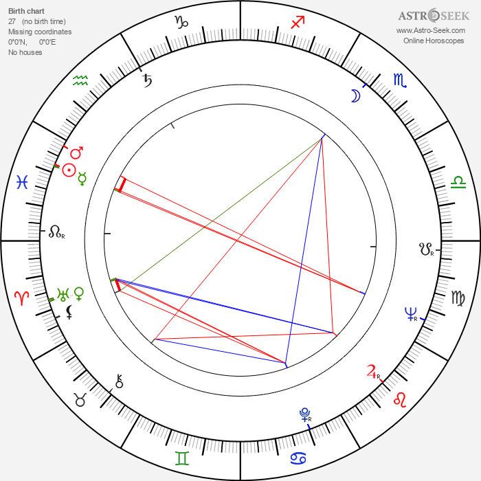 Evgeniy Urbanskiy - Astrology Natal Birth Chart