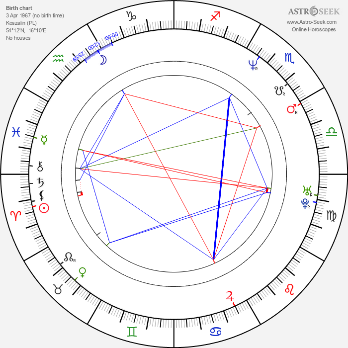 Ewa Bakalarska - Astrology Natal Birth Chart