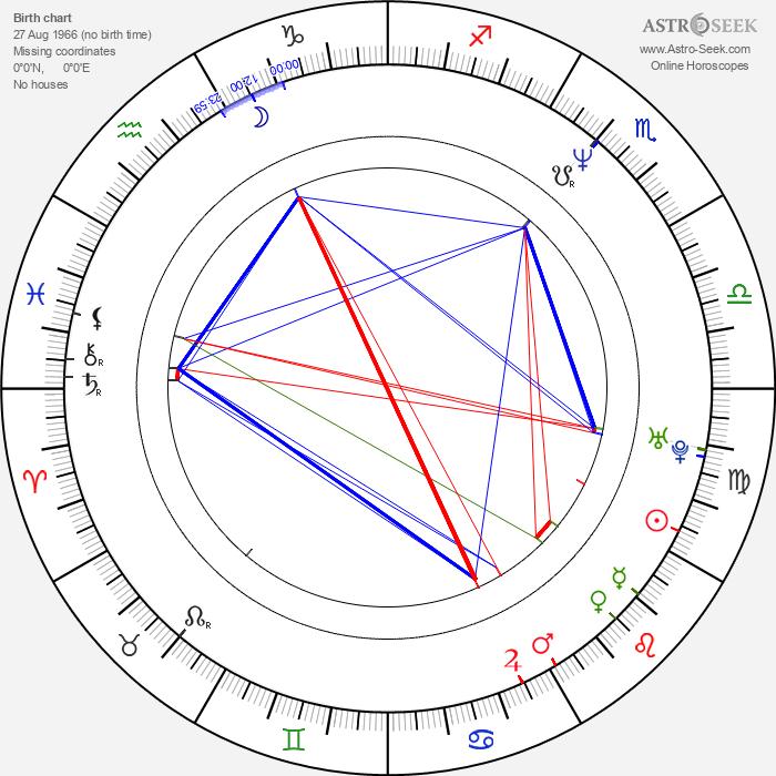 Ewa Bukowska - Astrology Natal Birth Chart