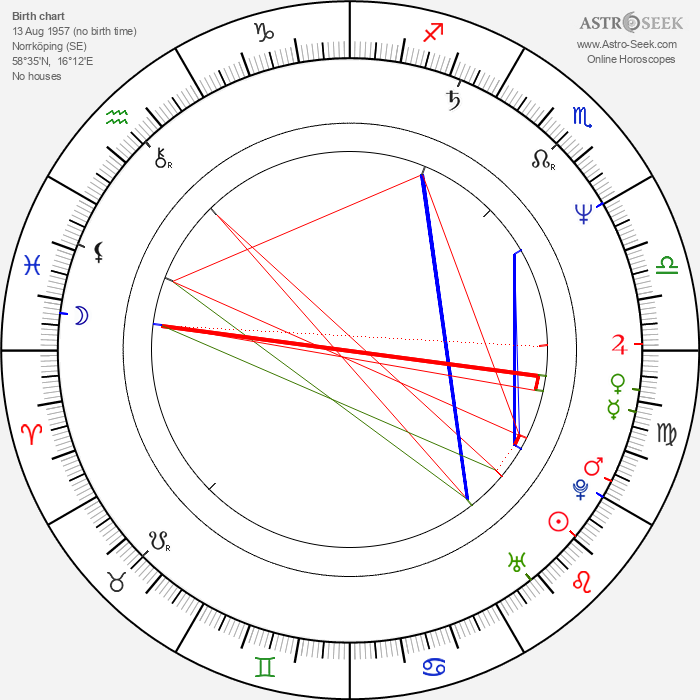 Ewa Carlsson - Astrology Natal Birth Chart