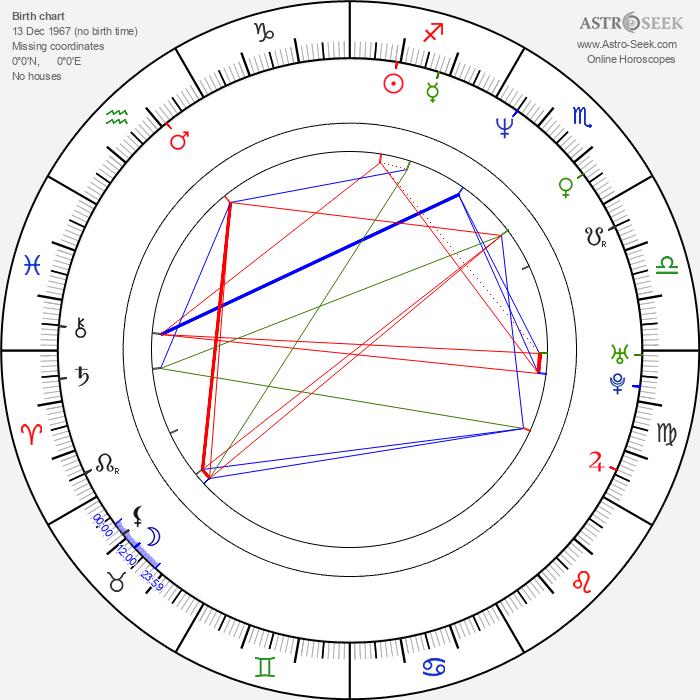 Ewa Gawryluk - Astrology Natal Birth Chart
